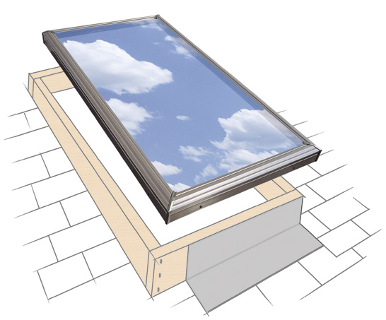Curb Mount Skylight - Great for Flat Roofs