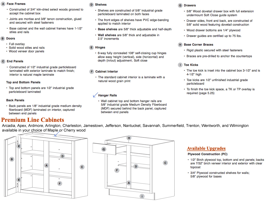 Product Information For Kitchen Cabinets Bathroom Vanities Accent Building Products