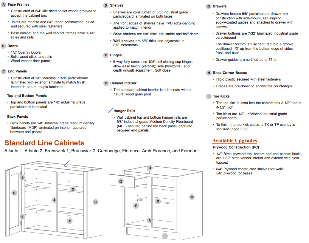 Product Information for Kitchen Cabinets & Bathroom Vanities ...