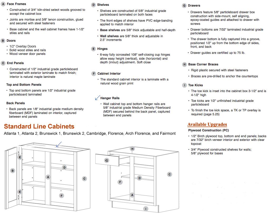 Kitchen Cabinet Specs Kitchen Cabinets Sizes Standard Roselawnlutheran Kitchen Cabinet