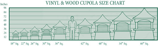 Vinyl and Wood Cupola Sizes