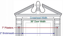 When ordering door trim first measure the door unit to be trimmed. The unit can be measured with or without Brickmould though Brickmould is essential when ...