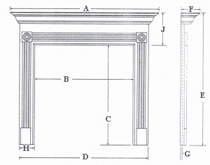 Measuring Tips For Fireplace Mantels