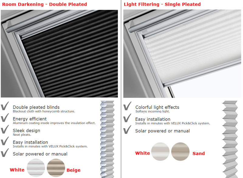 Velux Manual Venting Curb Mounted Skylight Vcm Model