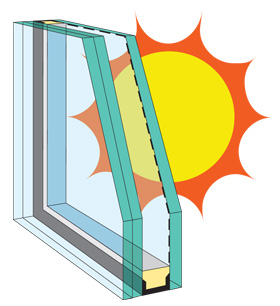 Velux Skylight Glass Glazing Options Accent Building