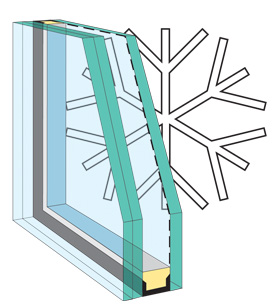 snowload skylight glass