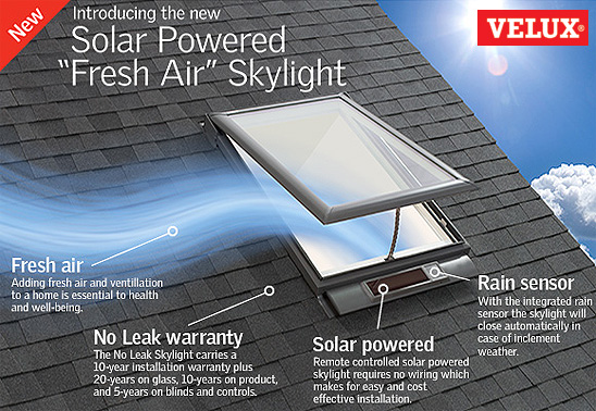 Velux venting skylights accent building products for Velux skylight remote control manual